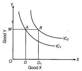 CBSE Sample Papers for Class 12 Economics Paper 7 2