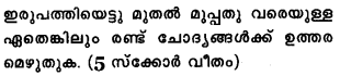 Plus One Computer Science Model Question Papers Paper 3.28
