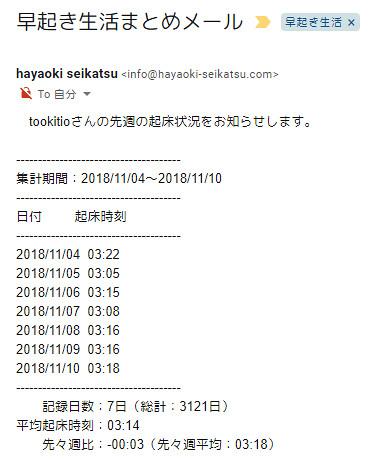 20181111_hayaoki
