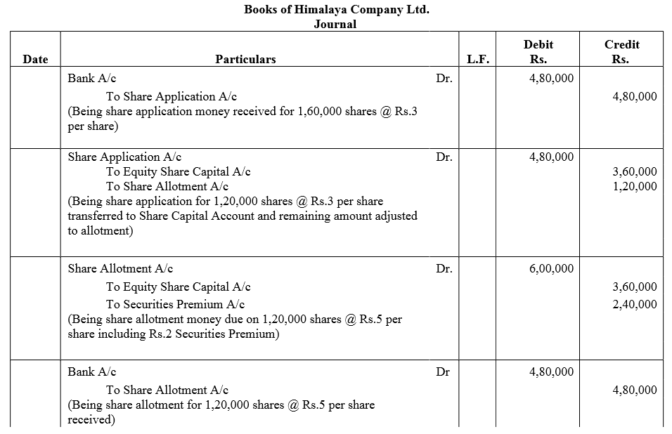 TS Grewal Accountancy Class 12 Solutions Chapter 8 Accounting for Share Capital Q75