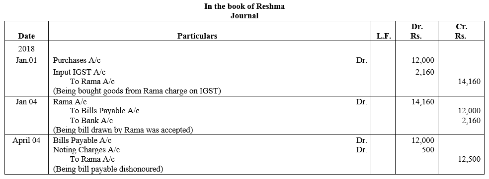 TS Grewal Accountancy Class 11 Solutions Chapter 12 Accounting for Bills of Exchange Q21.1