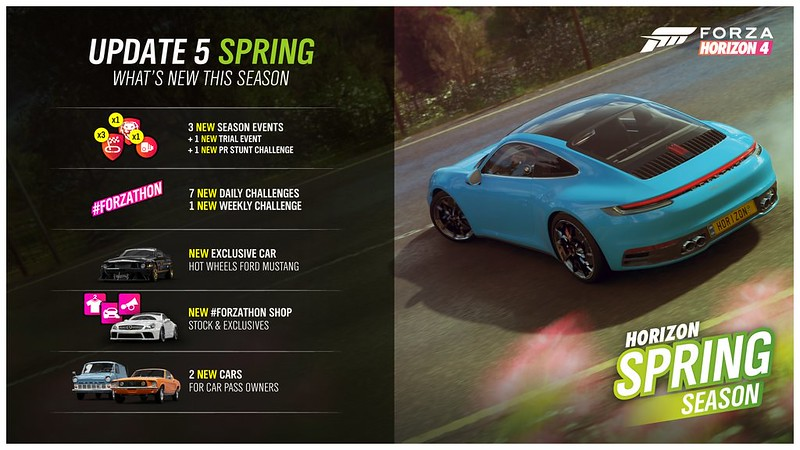 Spring #Forzathon Shop, new cars, events and rewards
