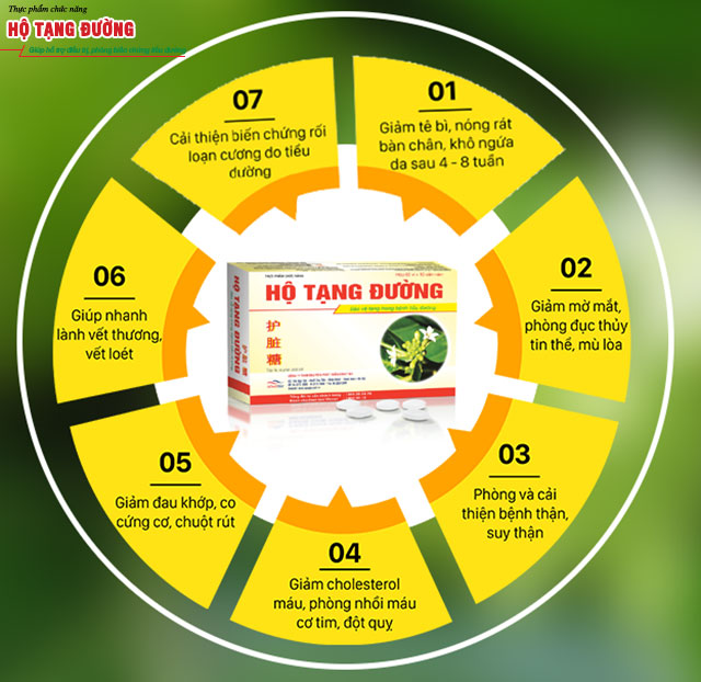 7 lợi ích khi sử dụng Hộ Tạng Đường đúng đủ lộ trình.