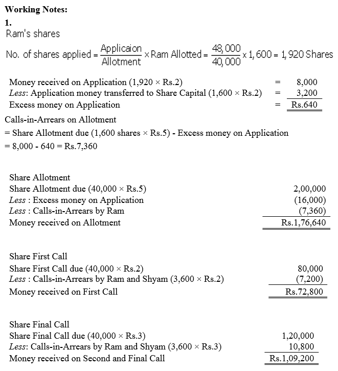 TS Grewal Accountancy Class 12 Solutions Chapter 8 Accounting for Share Capital Q85.4