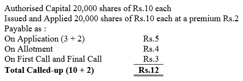 TS Grewal Accountancy Class 12 Solutions Chapter 8 Accounting for Share Capital Q70
