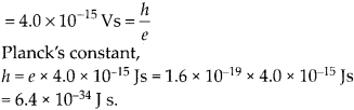 NCERT Solutions for Class 12 Physics Chapter 11 Dual Nature of Radiation and Matter 54