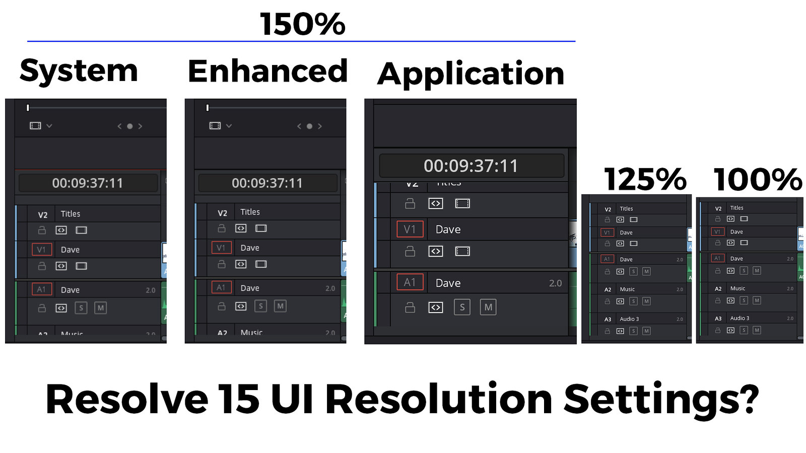 Blackmagic Forum • View topic - Resolve UI Scaling for