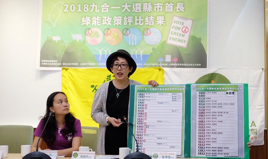 民間團體能源轉型推動聯盟公布2018九合一選舉縣市首長綠能政策評比結果。攝影:陳文姿