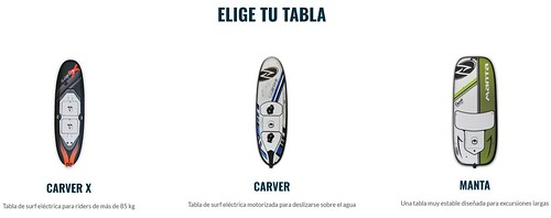 Tablas de Onean Boards