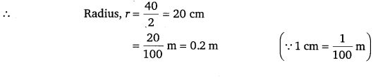 NCERT Solutions for Class 9 Maths Chapter 13 Surface Area and Volumes 15