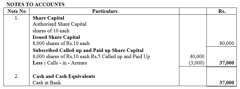 TS Grewal Accountancy Class 12 Solutions Chapter 8 Accounting for Share Capital Q24.4
