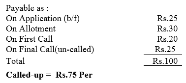 TS Grewal Accountancy Class 12 Solutions Chapter 8 Accounting for Share Capital Q43