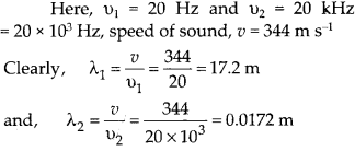NCERT Solutions for Class 9 Science Chapter 12 Sound 8