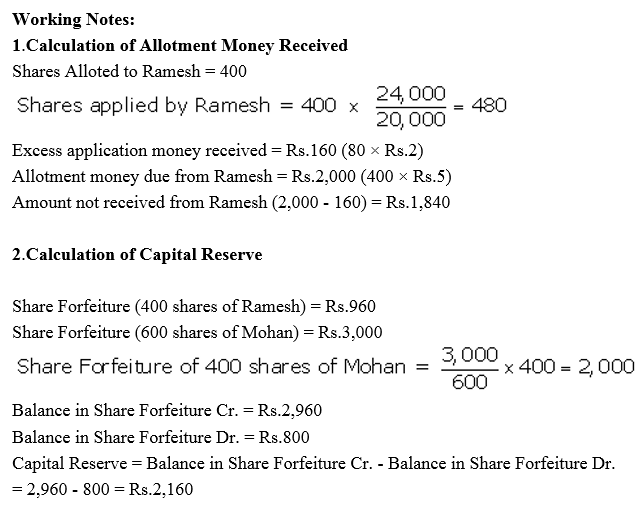 TS Grewal Accountancy Class 12 Solutions Chapter 8 Accounting for Share Capital Q76.4