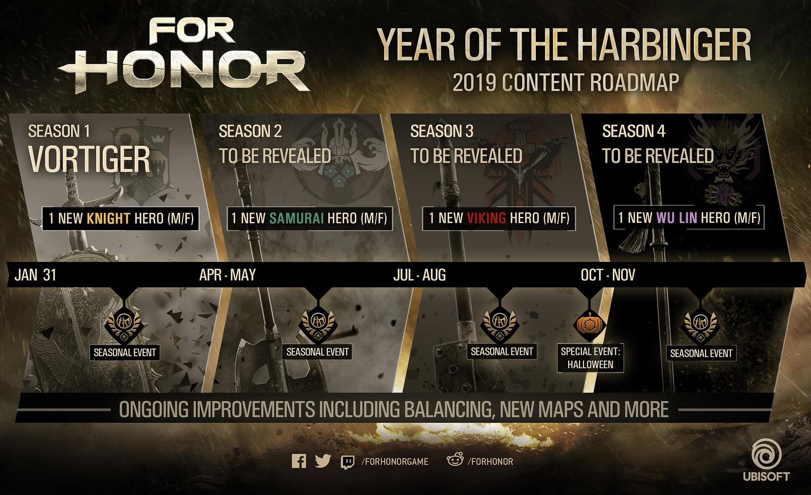 FH_Y3_Roadmap