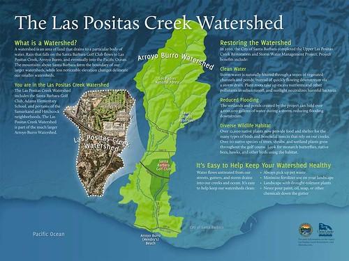 Las-Positas-Creek-Interpretive+Signage+-Watershed