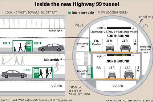 Graphic of Highway 99/Alaskan Way Tunnel, Seattle
