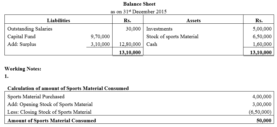 TS Grewal Accountancy Class 12 Solutions Chapter 7 Company Accounts Financial Statements of Not-for-Profit Organisations Q45.1