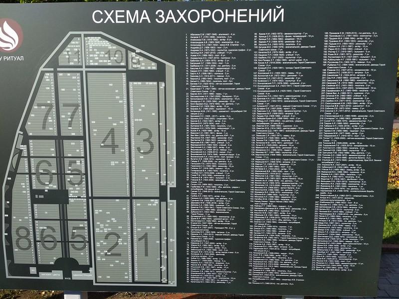 Москва - Новодевичье кладбище - Схема захоронений