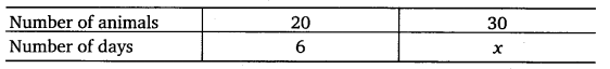 NCERT Solutions for Class 8 Maths Chapter 13 Direct and Inverse Proportions 21