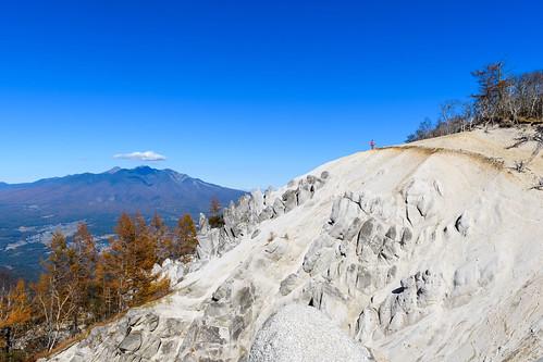 2018/10/30-11/1のまとめ 日向山