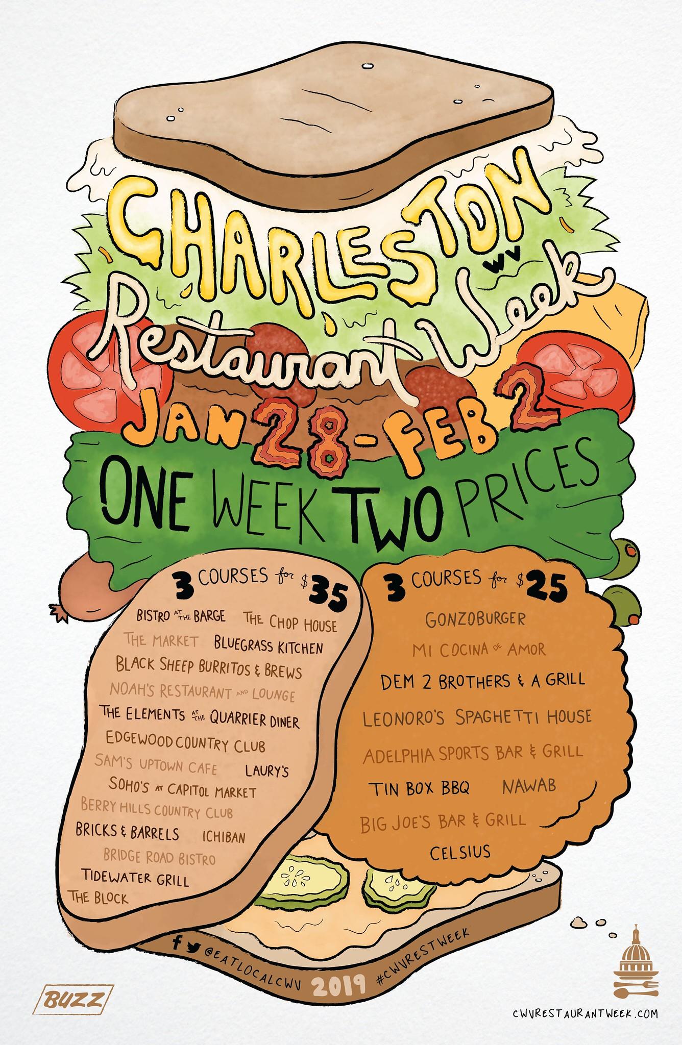 Candace Lately Charleston Wv Restaurant Week Year 6 Introduces