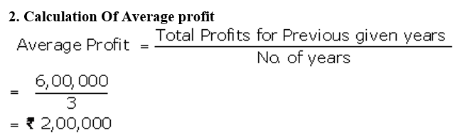 TS Grewal Accountancy Class 12 Solutions Chapter 2 Goodwill Nature and Valuation Q4.1