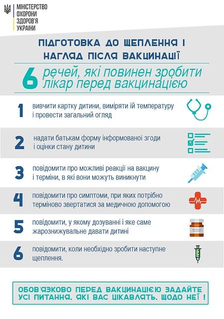 Перед вакцинацією (лікар)