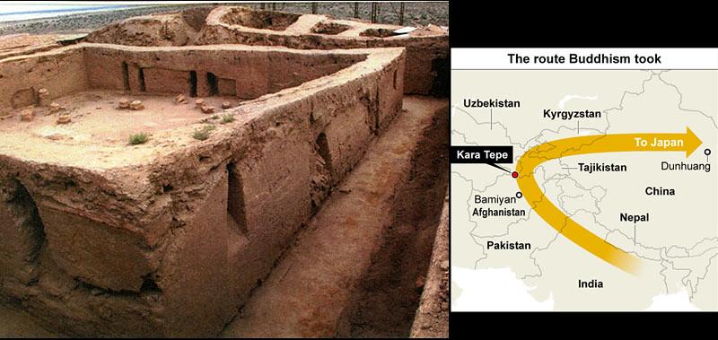 Situs arkeologi Kara Tepe di Uzbekistan bagaian selatan (kiri) dan rute penyebaran Agama Buddha (kanan).