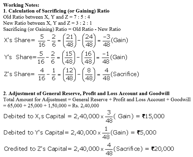 TS Grewal Accountancy Class 12 Solutions Chapter 3 Change in Profit Sharing Ratio Among the Existing Partners Q25.1