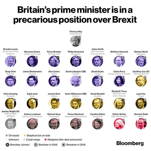 Governo-UK-Brexit