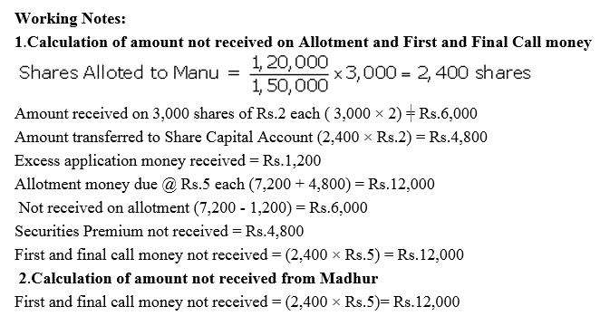 TS Grewal Accountancy Class 12 Solutions Chapter 8 Accounting for Share Capital Q78.2