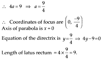 NCERT Solutions for Class 11 Maths Chapter 11 Conic Sections 8