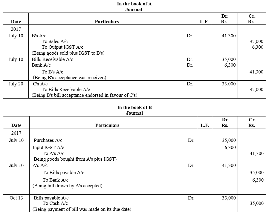 TS Grewal Accountancy Class 11 Solutions Chapter 12 Accounting for Bills of Exchange Q10