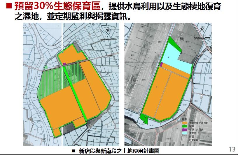 韋能能源80公頃(左)與天泰能源22公頃(右)均預留30%作為生態區。取自能源局簡報。