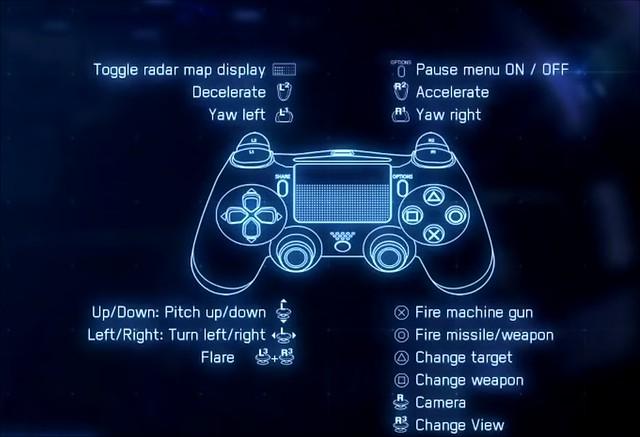 Ace Combat 7-Steuerelemente