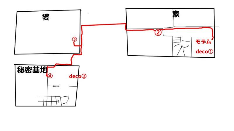 家の間取図-有線配置