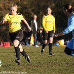 Coventry City Ladies 2 Sutton Coldfield Town Ladies 5