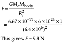 NCERT Solutions for Class 9 Science Chapter 10 Gravitation 6