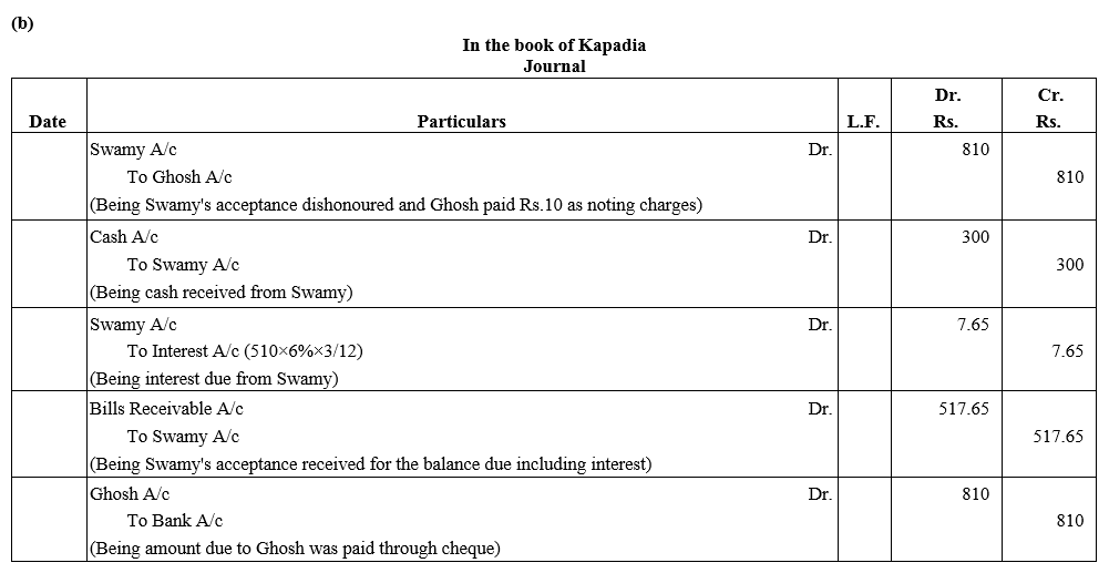 TS Grewal Accountancy Class 11 Solutions Chapter 12 Accounting for Bills of Exchange Q40.1