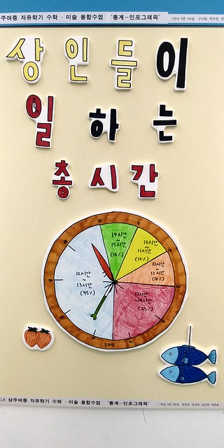 미술교육자료전@상주문화회관