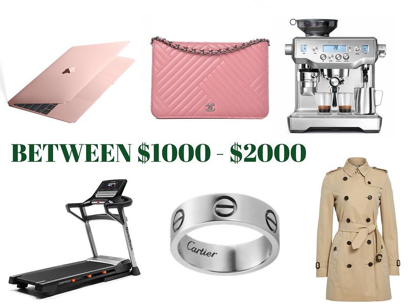 GiftIdeasUnder$2000_SydneysFashionDiary