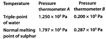 NCERT Solutions for Class 11 Physics Chapter 11Thermal Properties of matter 2