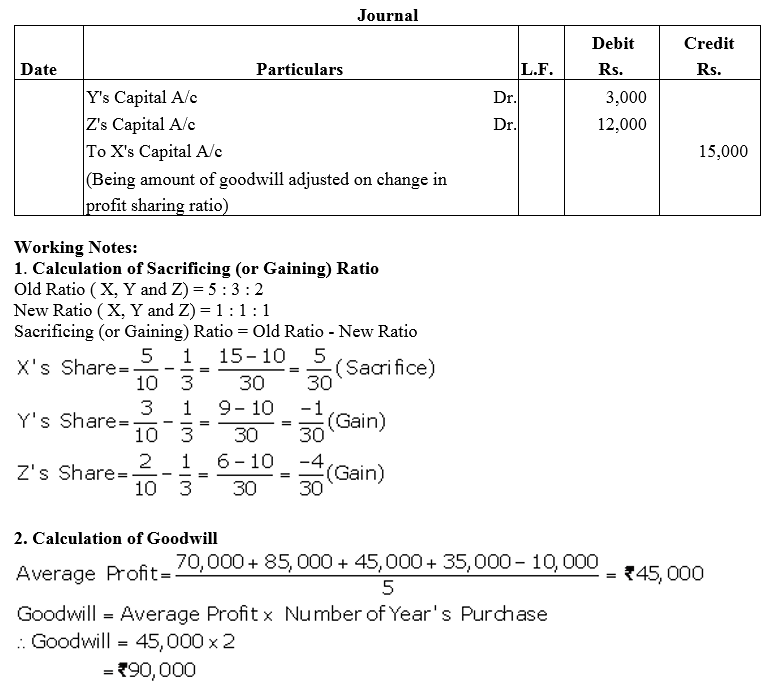 TS Grewal Accountancy Class 12 Solutions Chapter 3 Change in Profit Sharing Ratio Among the Existing Partners Q6
