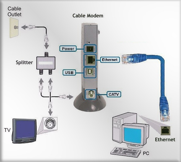 diagrams_hookup_cable_modem