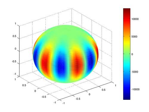 coefficient-sum.png