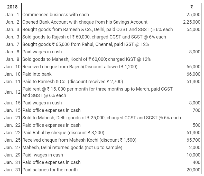 TS Grewal Accountancy Class 11 Solutions Chapter 5 Journal Q32