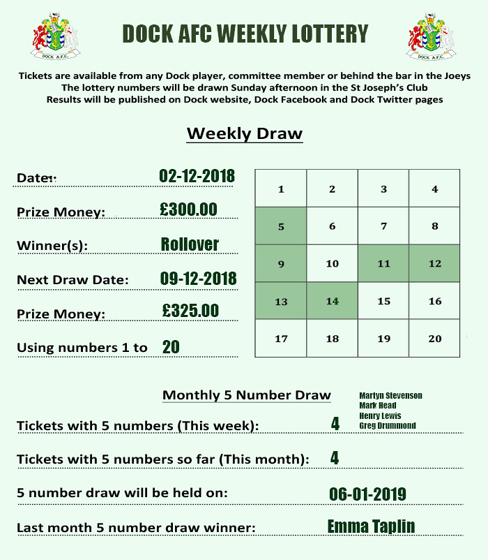 Lottery results 02-12-18