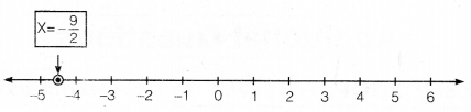 NCERT Solutions for Class 9 Maths Chapter 4 Linear Equation in two variables 12