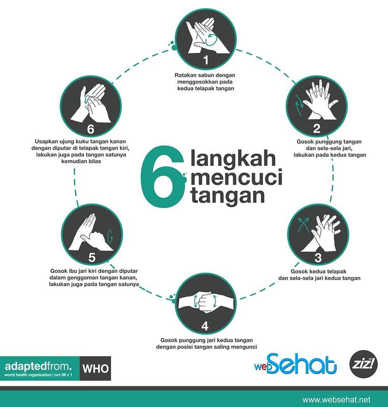 6 Langkah Cuci Tangan Rs Kasih Herlina Timika Papua
